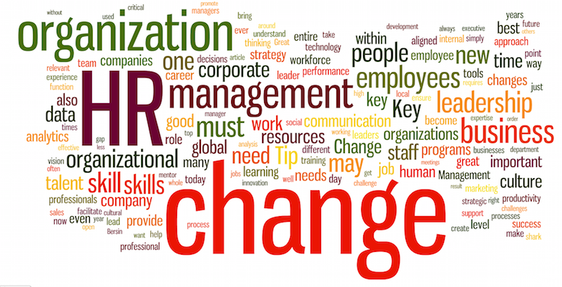 HR must change Guest Editors Note HR Strategy and Planning – Hr Strategy