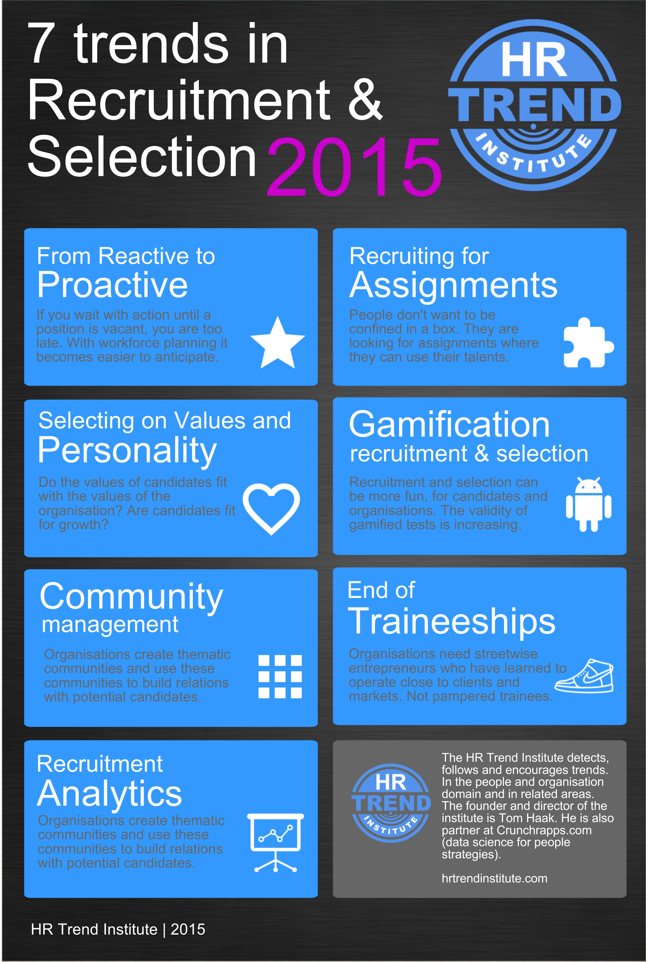 Trends In Recruitment And Selection: New Infographic