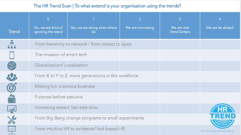 HR Trend Scan 2