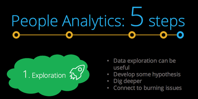 People-Analytics-5-steps