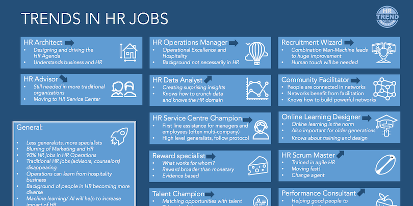 Trends-in-HR-Jobs-2