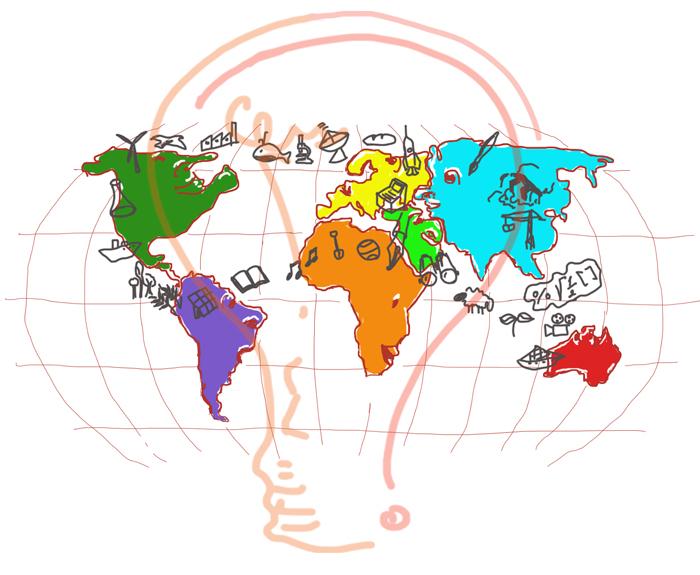 Global Collaboration