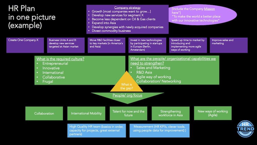 HR-Plan-Example