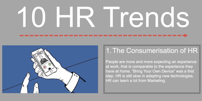 10 HR Trends