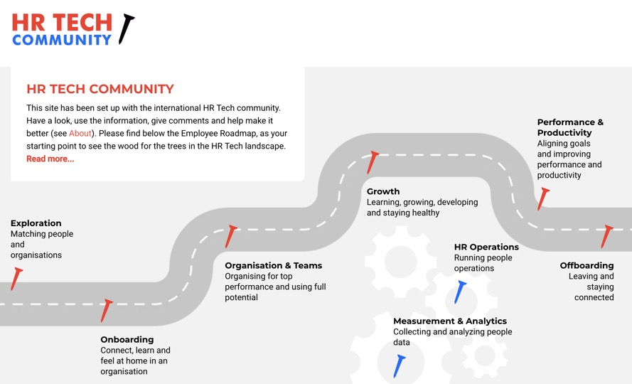 hr tech community