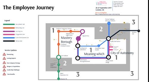 Employee Journey Map underground