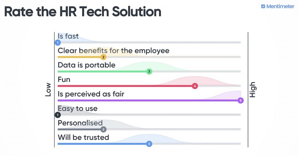 HR Tech Solution Rater